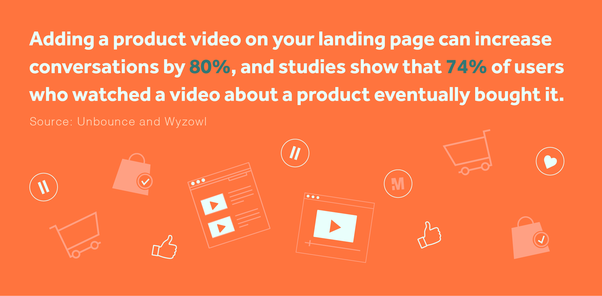 importance of video on website