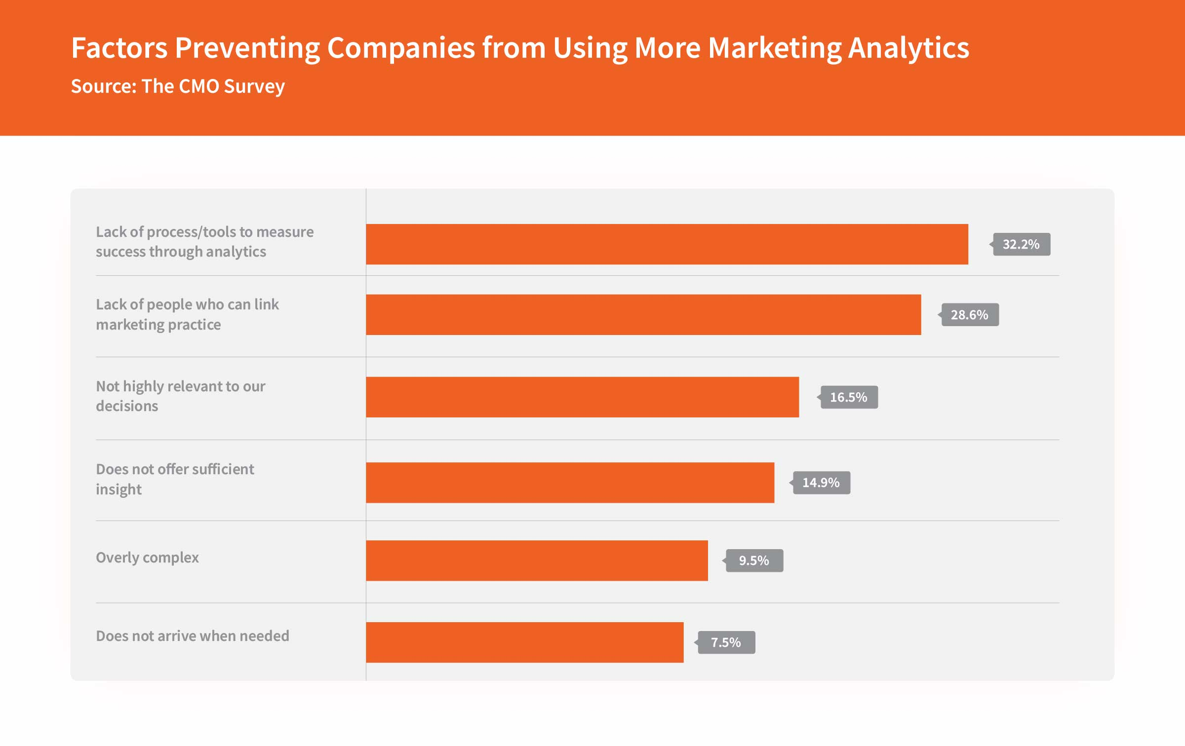 MS-Agency-Blog-How-Improving-Your-Martech-Stack-Leads-to-Marketing-Resiliency-Oct-IMAGES-3
