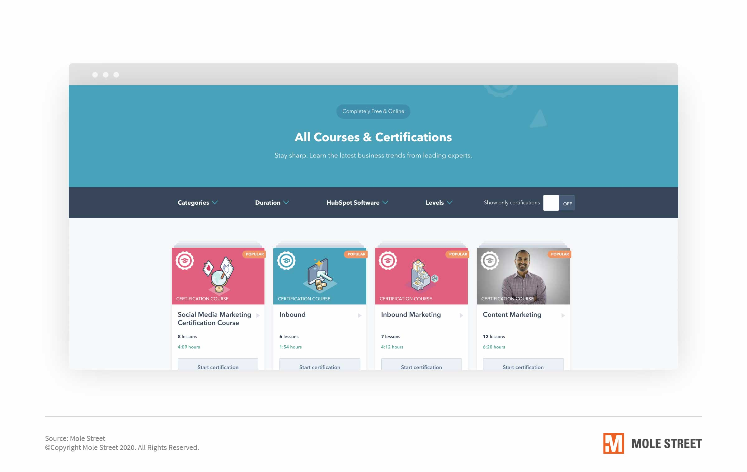 MS-Agency-Blog-How-the-HubSpot-Inbound-Marketing-Certification-Can-Boost-Your-Teams-Success-with-HubSpot-Oct-IMAGES-11