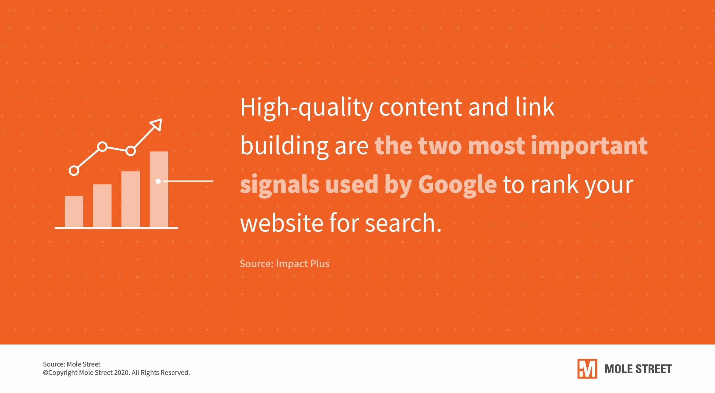 MS-Agency-Blog-How-to-Optimize-Your-Website-for-SEO-NOV-IMAGES-1