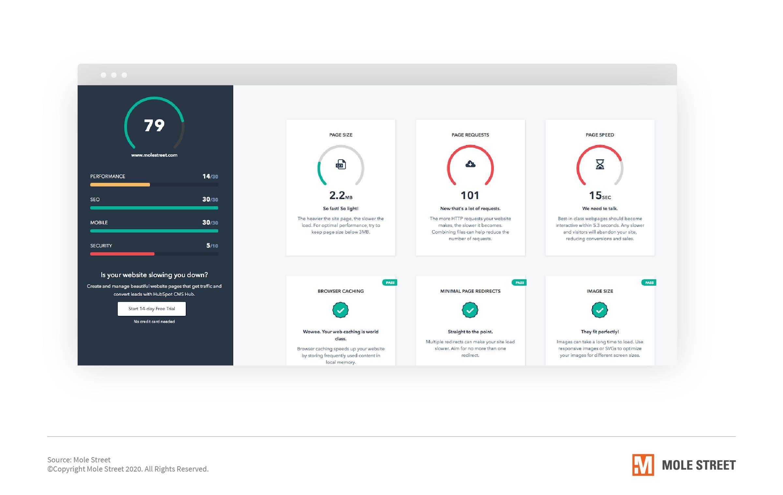 hubspot-website-grader-tool