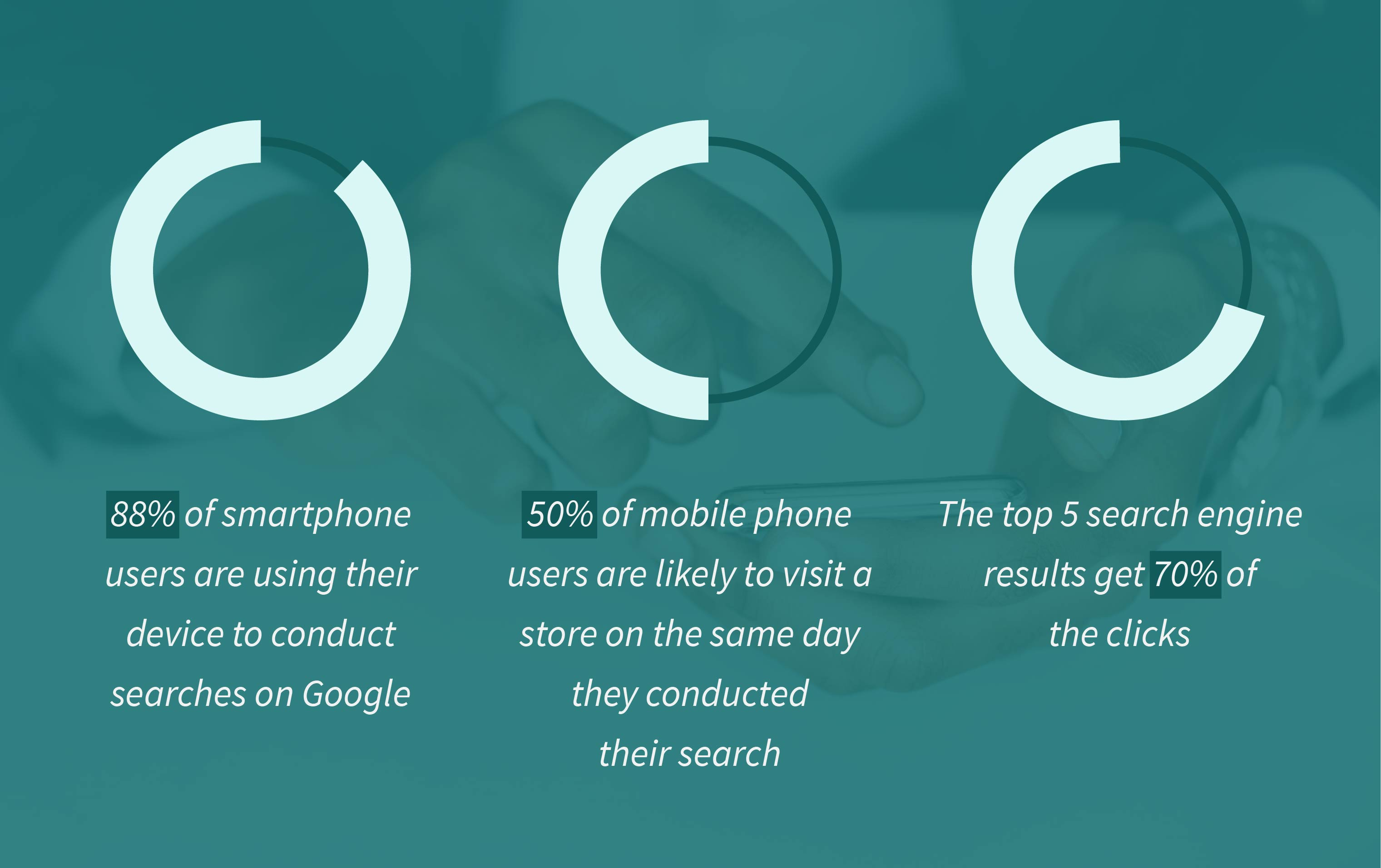 keyword-stats-mobile-search-engines