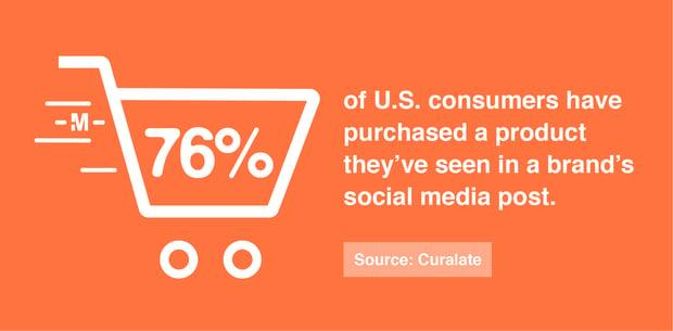 social media stat