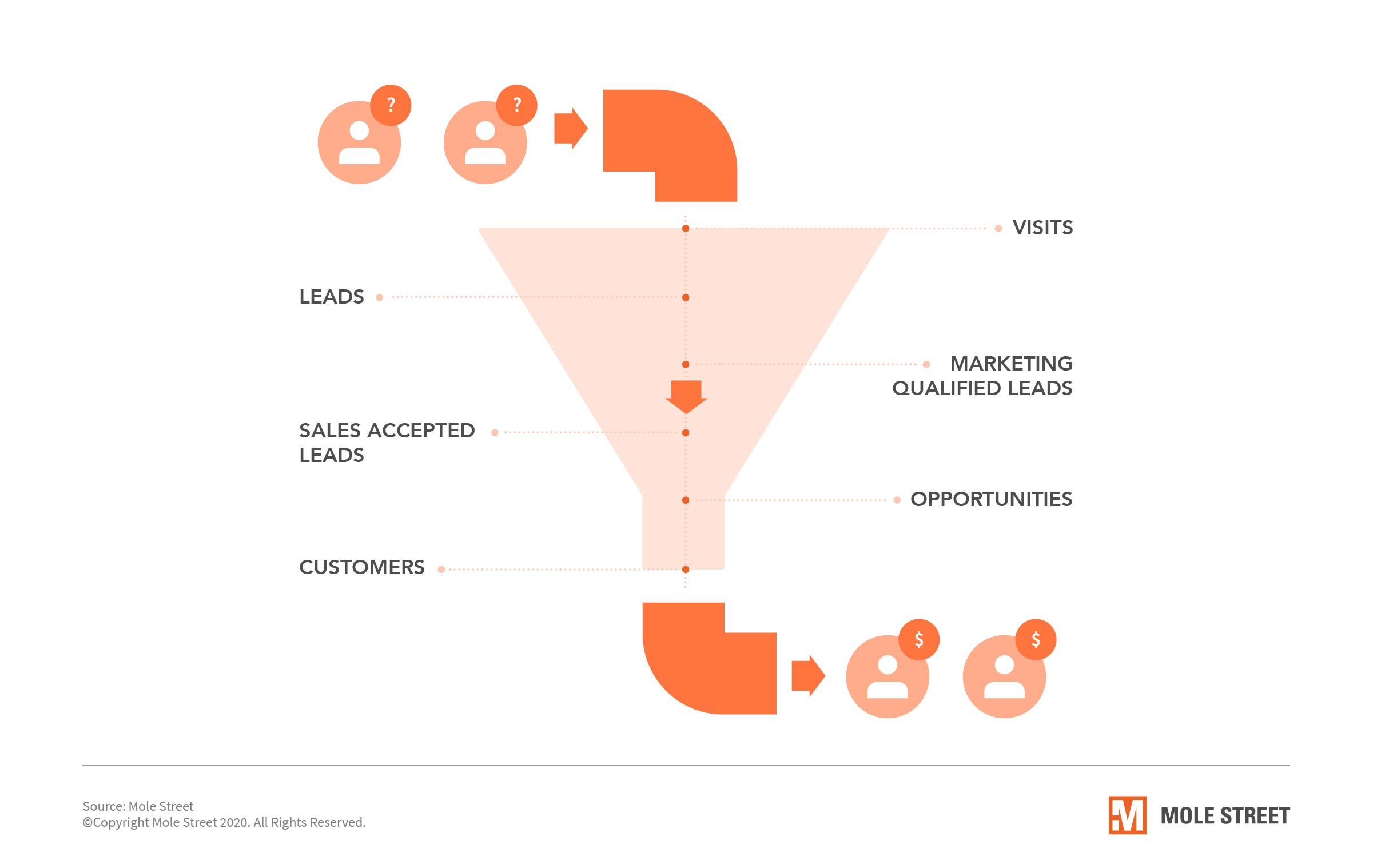 Workflows-Help-Send-Customers-Down-the-Purchase-Funnel-SEPT-IMAGES-1